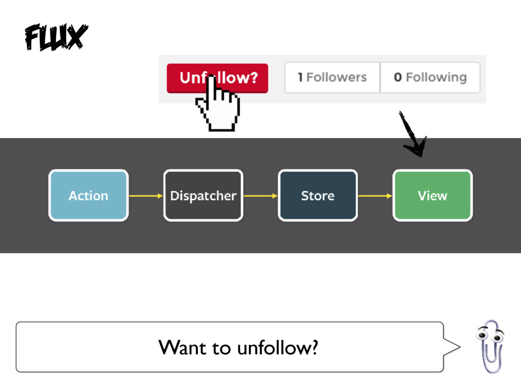 Want to unfollow? Flux