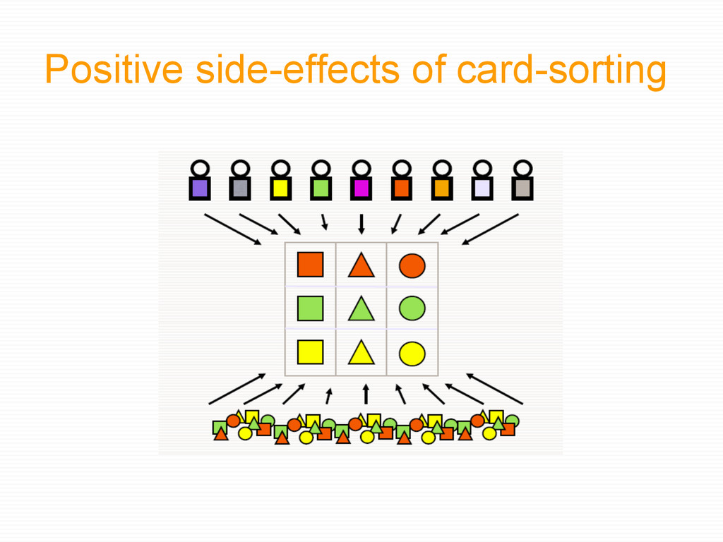 Positive side-effects of card-sorting
