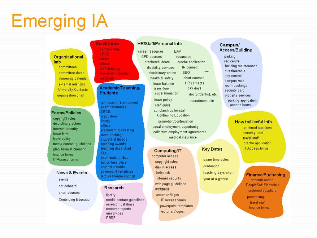Emerging IA
