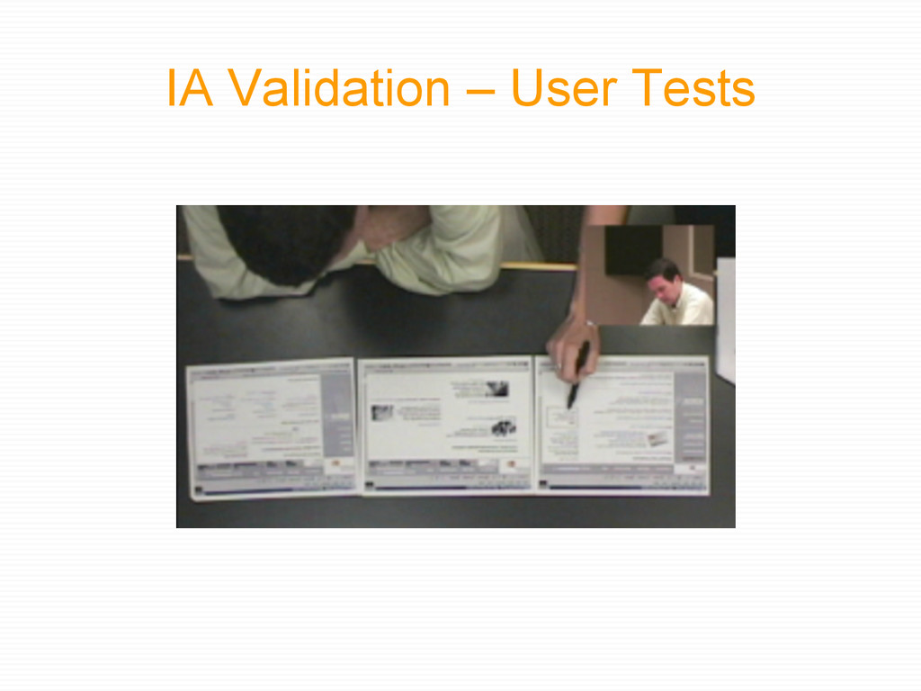 IA Validation – User Tests