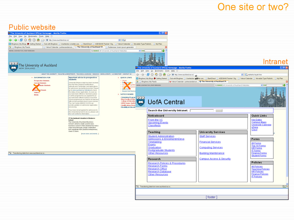 UofA Central st aff Public website Intranet One...