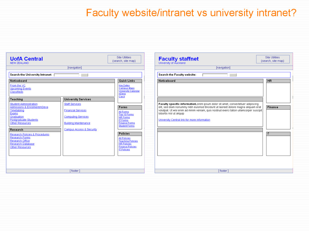 Faculty website/intranet vs university intranet?