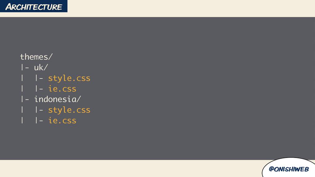 @onishiweb themes/ |- uk/ | |- style.css | |- i...