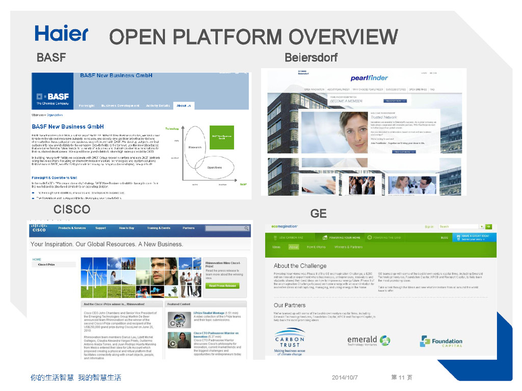2014/10/7 第 11 页 BASF CISCO Beiersdorf GE OPEN ...