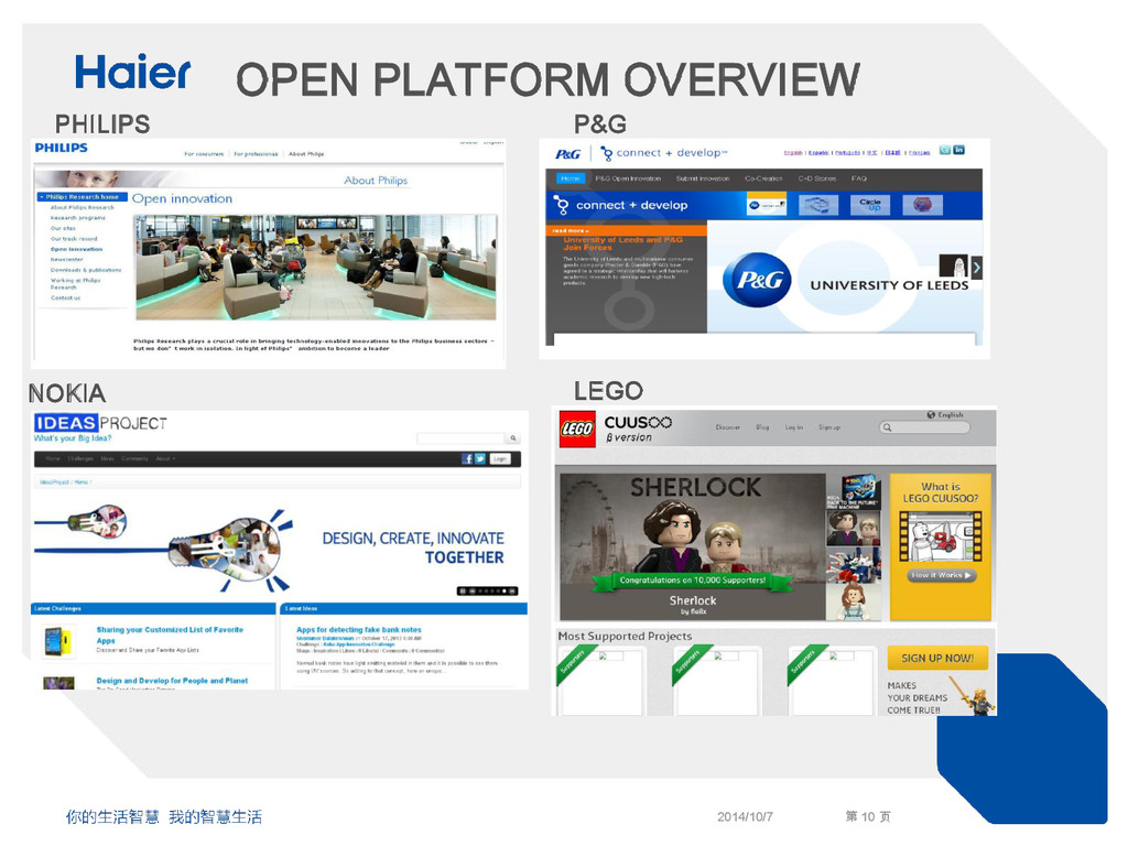 2014/10/7 第 10 页 OPEN PLATFORM OVERVIEW PHILIPS...