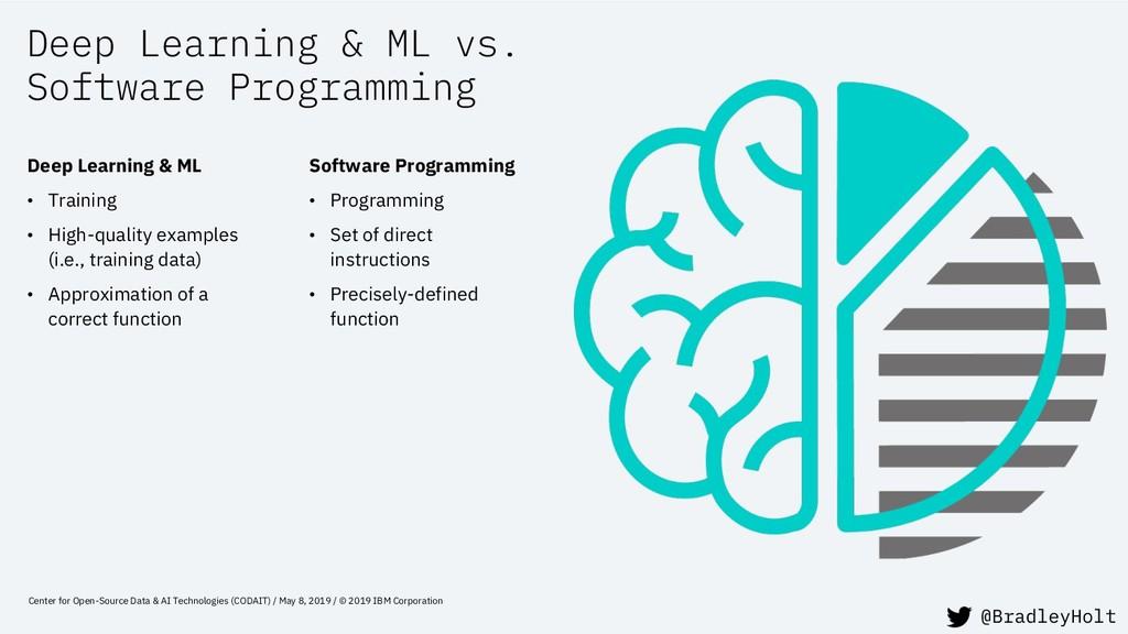 Deep Learning & ML vs. Software Programming Cen...