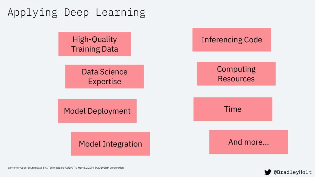 Applying Deep Learning Center for Open-Source D...