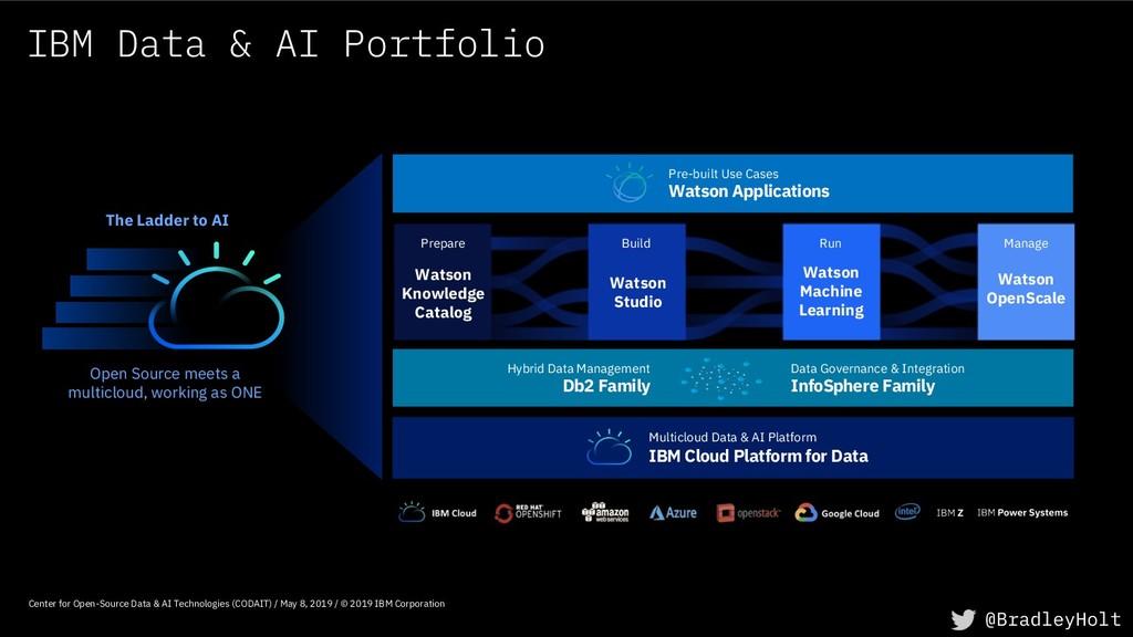 IBM Data & AI Portfolio Center for Open-Source ...