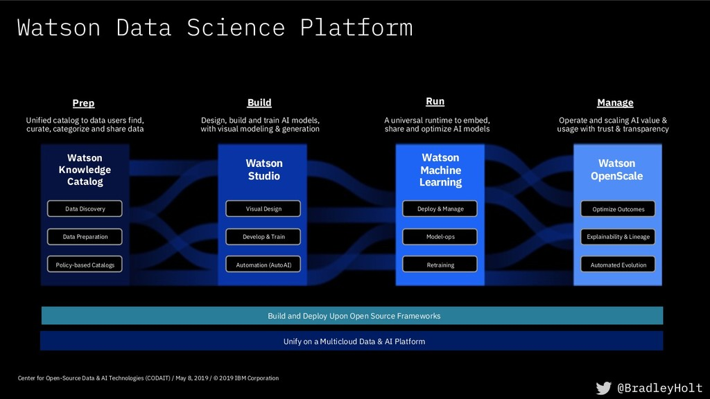 Watson Data Science Platform Center for Open-So...