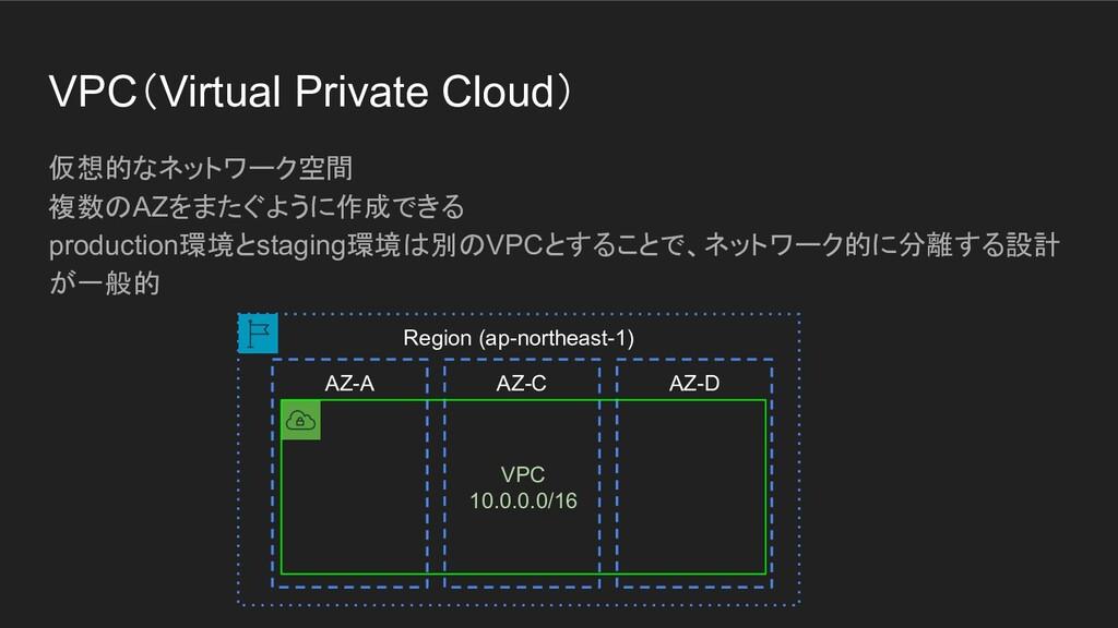 VPC(Virtual Private Cloud) 仮想的なネットワーク空間 複数のAZをま...