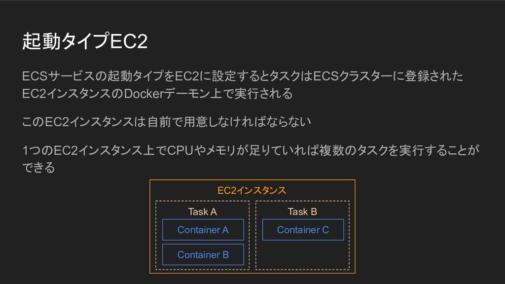 起動タイプEC2 ECSサービスの起動タイプをEC2に設定するとタスクはECSクラスターに登録...