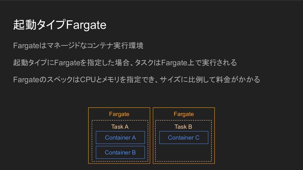 起動タイプFargate Fargateはマネージドなコンテナ実行環境 起動タイプにFarga...
