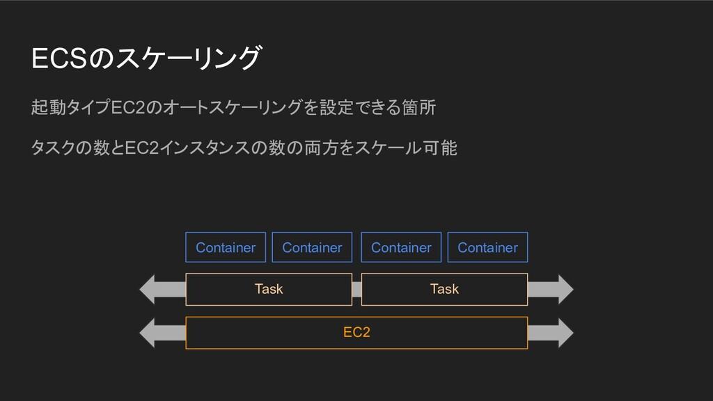 ECSのスケーリング 起動タイプEC2のオートスケーリングを設定できる箇所 タスクの数とEC2...