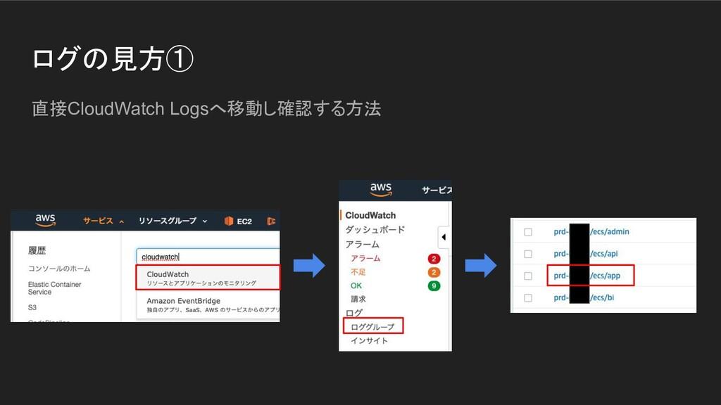 ログの見方① 直接CloudWatch Logsへ移動し確認する方法