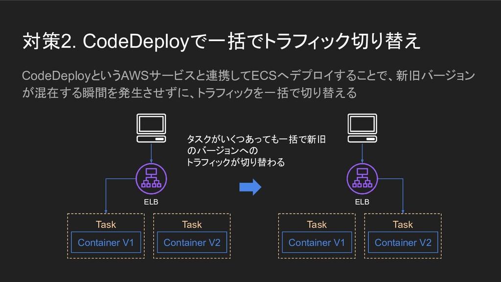 対策2. CodeDeployで一括でトラフィック切り替え Task Container V1...