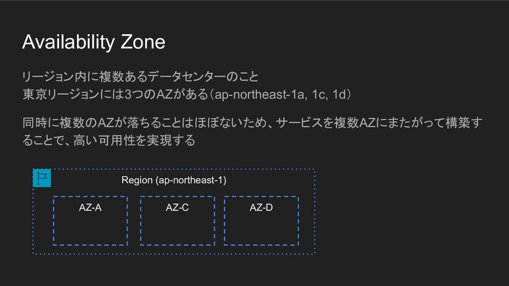 Availability Zone リージョン内に複数あるデータセンターのこと 東京リージョン...