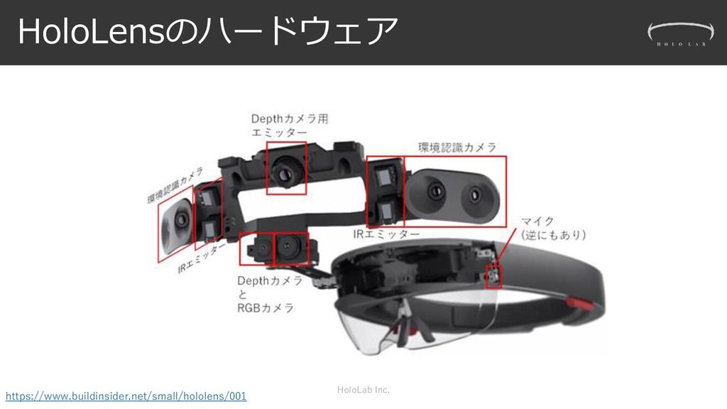 HoloLensのハードウェア HoloLab Inc. https://www.buildi...