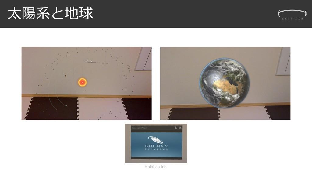 太陽系と地球 HoloLab Inc.