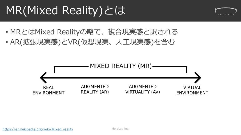 MR(Mixed Reality)とは • MRとはMixed Realityの略で、複合現実...