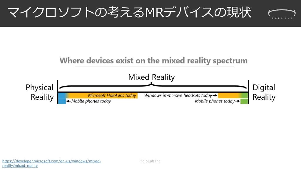 マイクロソフトの考えるMRデバイスの現状 HoloLab Inc. https://devel...