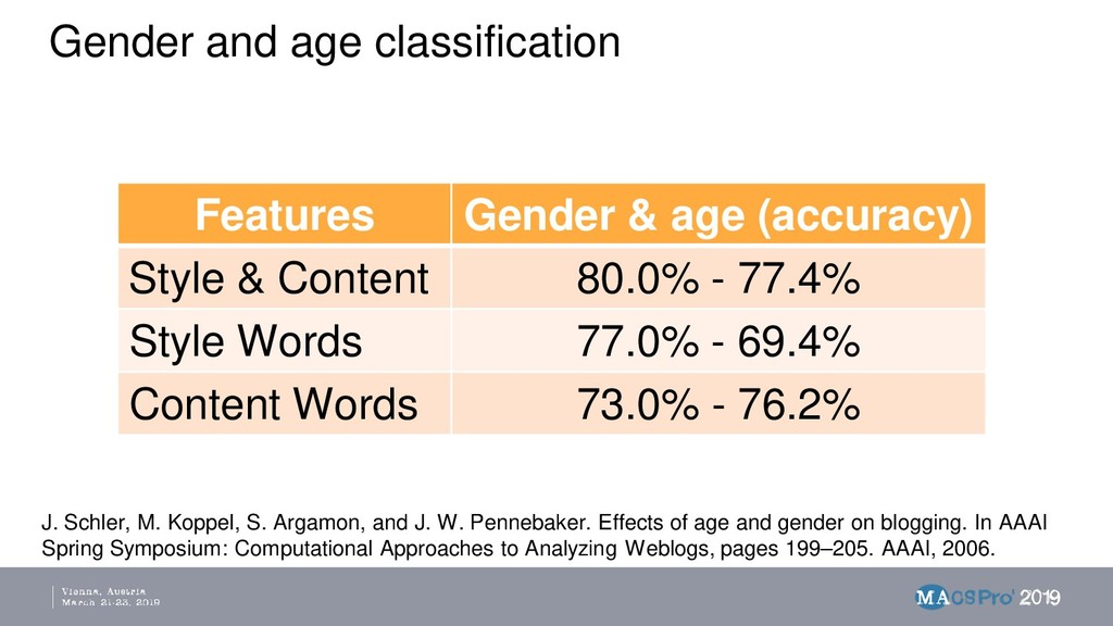Gender and age classification Features Gender &...