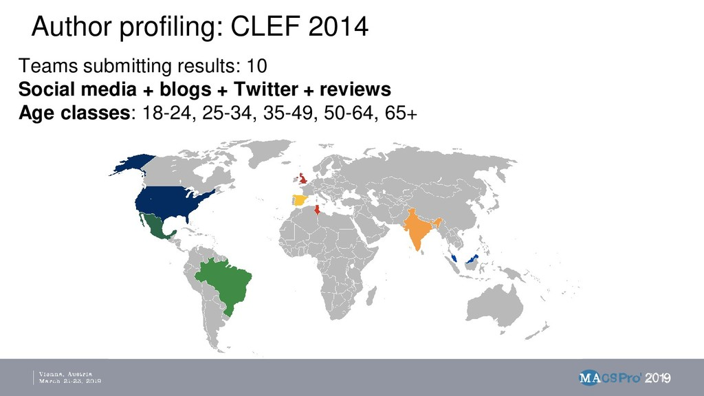 Author profiling: CLEF 2014 Teams submitting re...