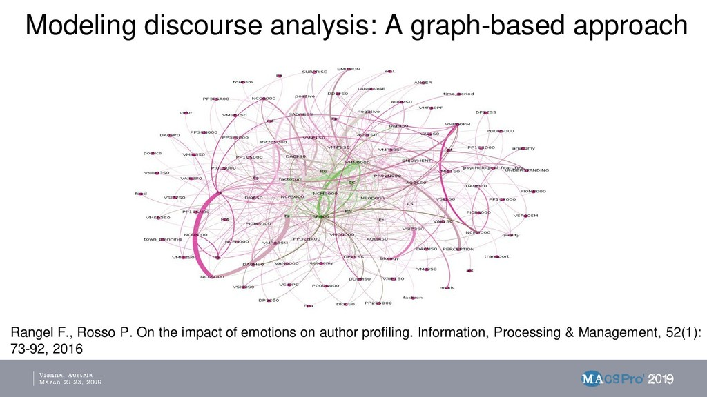 Modeling discourse analysis: A graph-based appr...