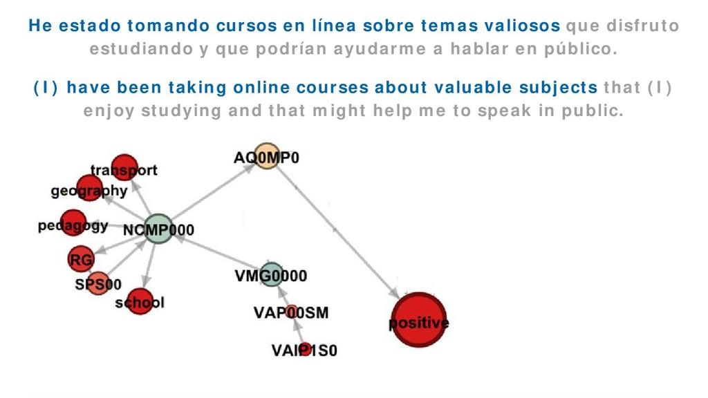 EmoGraph 50 He estado tomando cursos en línea s...