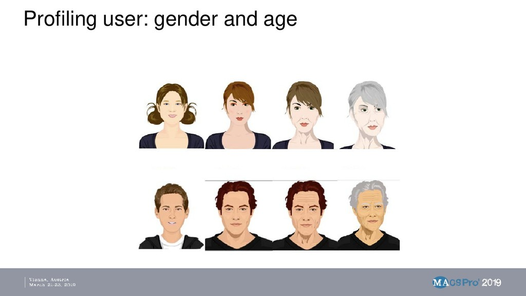 Profiling user: gender and age