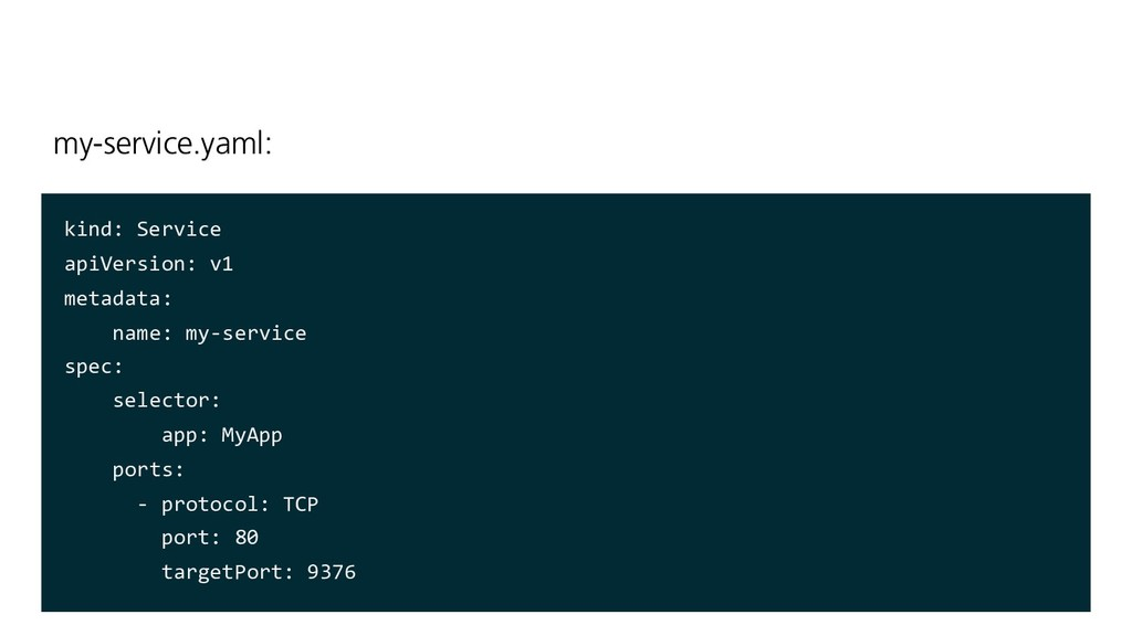 kind: Service apiVersion: v1 metadata: name: my...