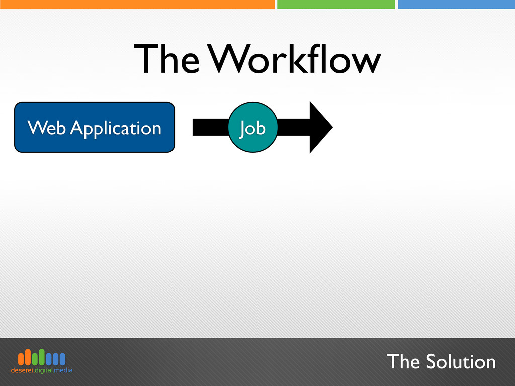 Job Web Application The Solution The Workflow