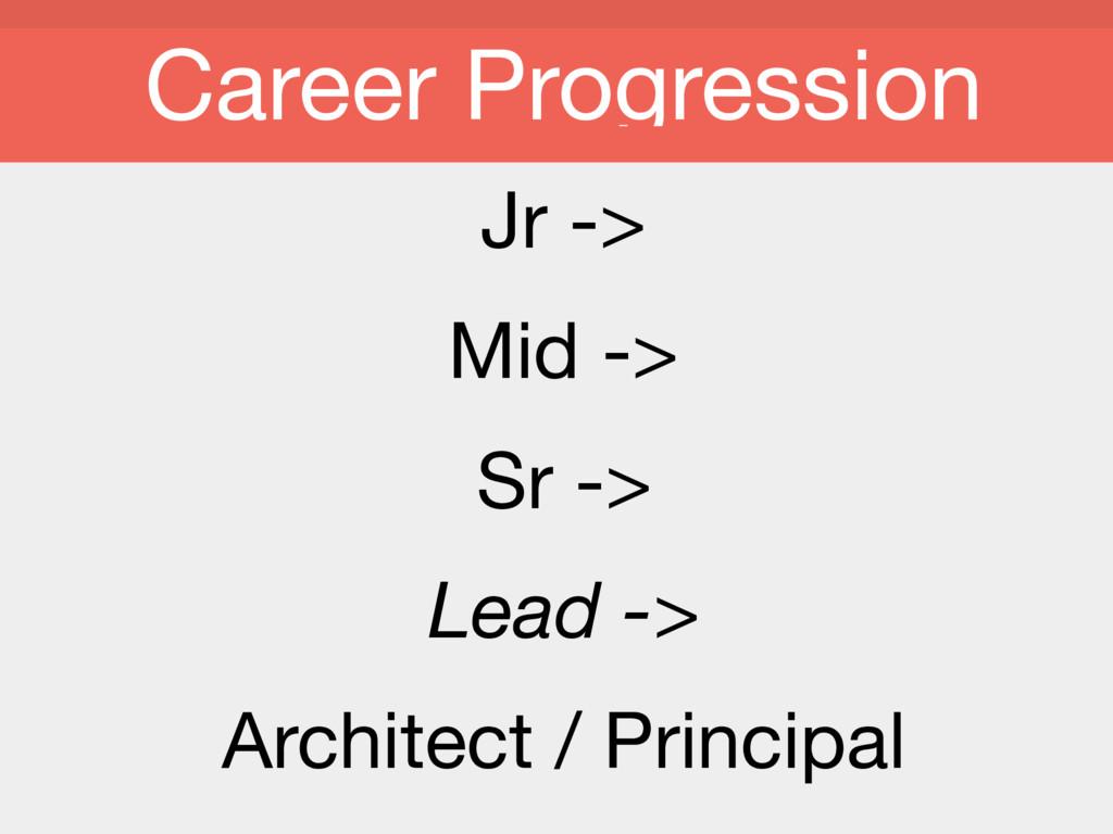 Career Progression Jr ->   Mid ->   Sr ->   Lea...