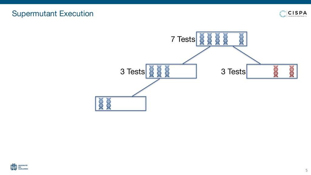 Supermutant Execution 5 3 Tests 3 Tests 7 Tests