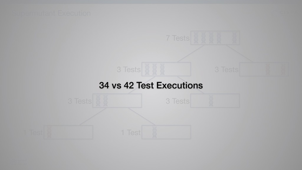 Supermutant Execution 5 3 Tests 3 Tests 3 Tests...