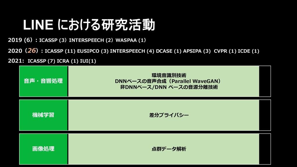 LINE における研究活動 ⾳声・⾳響処理 環境⾳識別技術 DNNベースの⾳声合成(Paral...