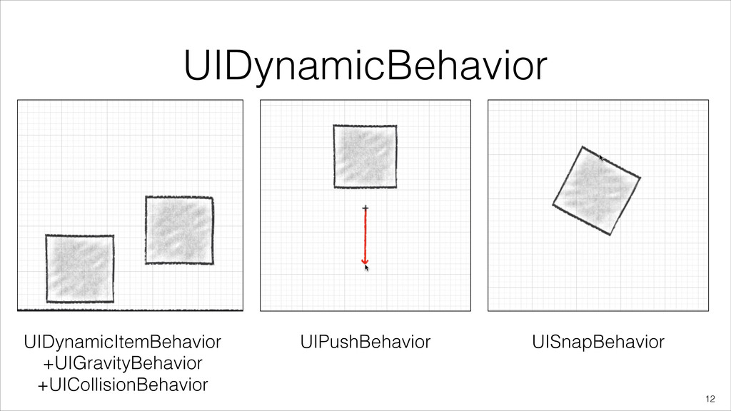 UIDynamicBehavior !12 UIDynamicItemBehavior UIS...