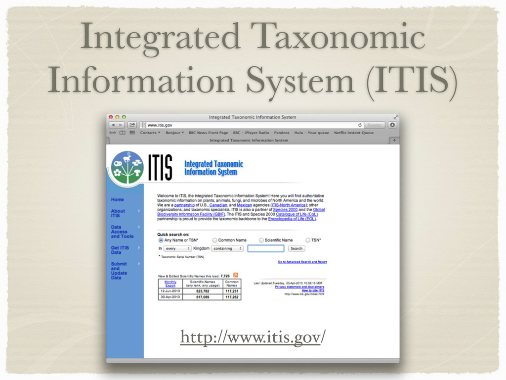 Integrated Taxonomic Information System (ITIS) ...