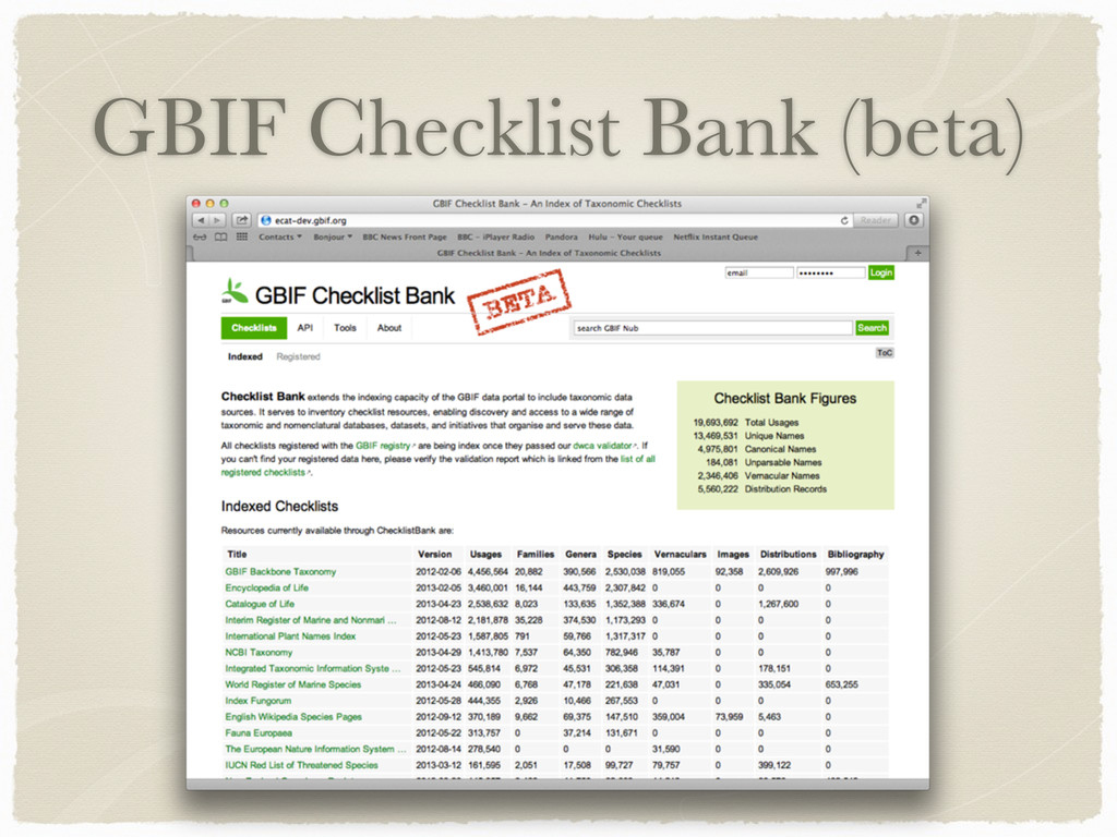 GBIF Checklist Bank (beta)