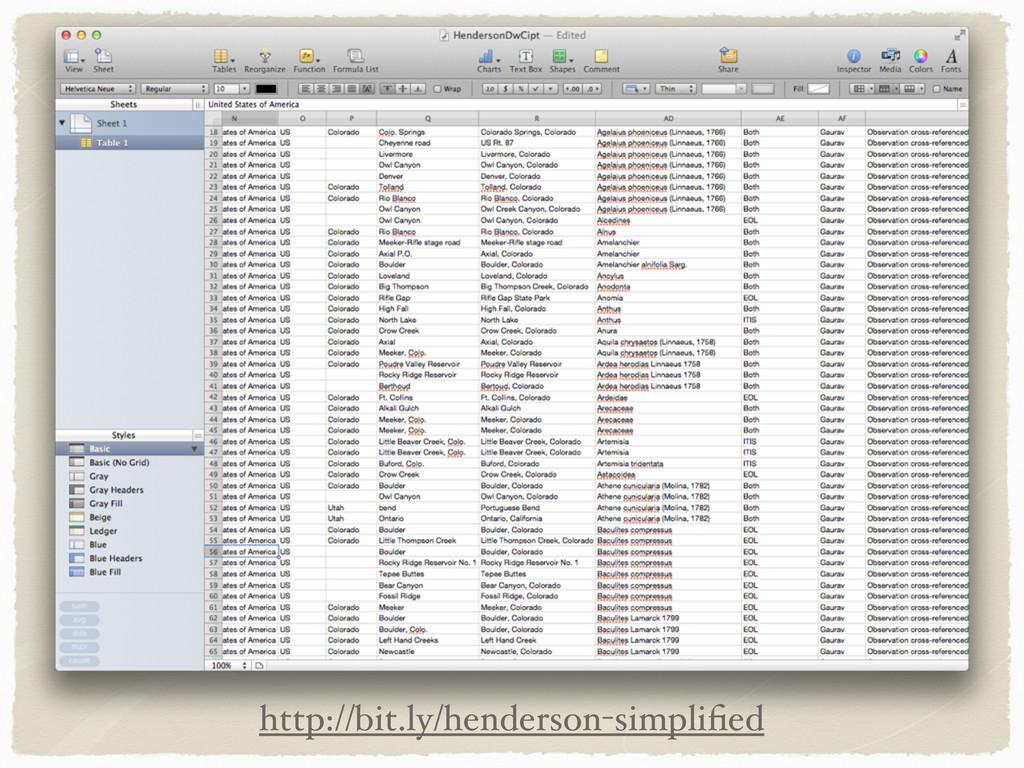 http://bit.ly/henderson-simplified