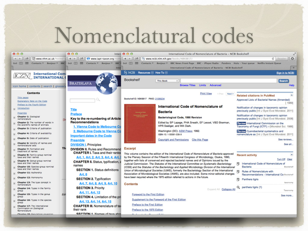 Nomenclatural codes