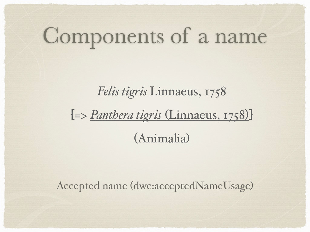 Components of a name Felis tigris Linnaeus, 175...