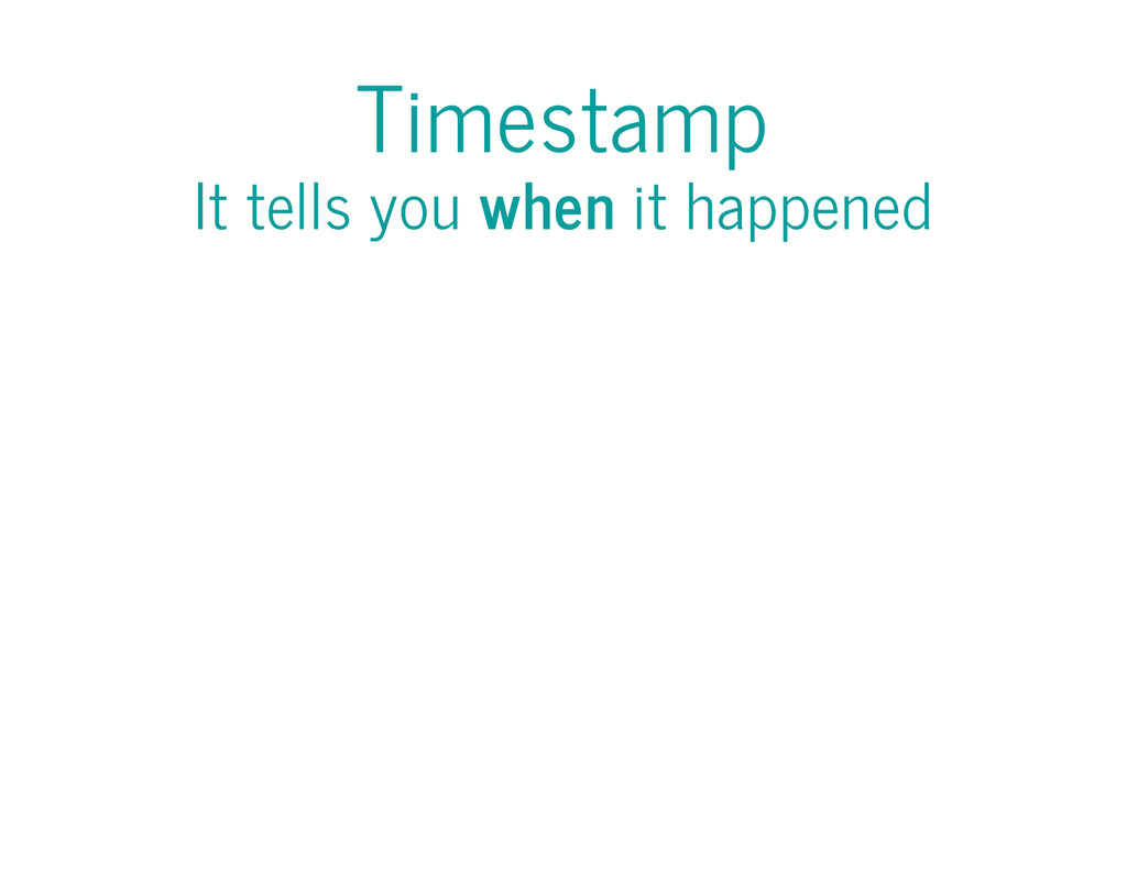 Timestamp It tells you when it happened