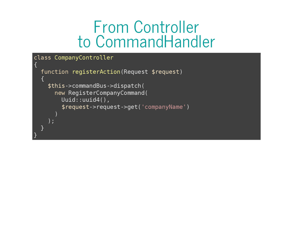 From Controller to CommandHandler c l a s s C o...