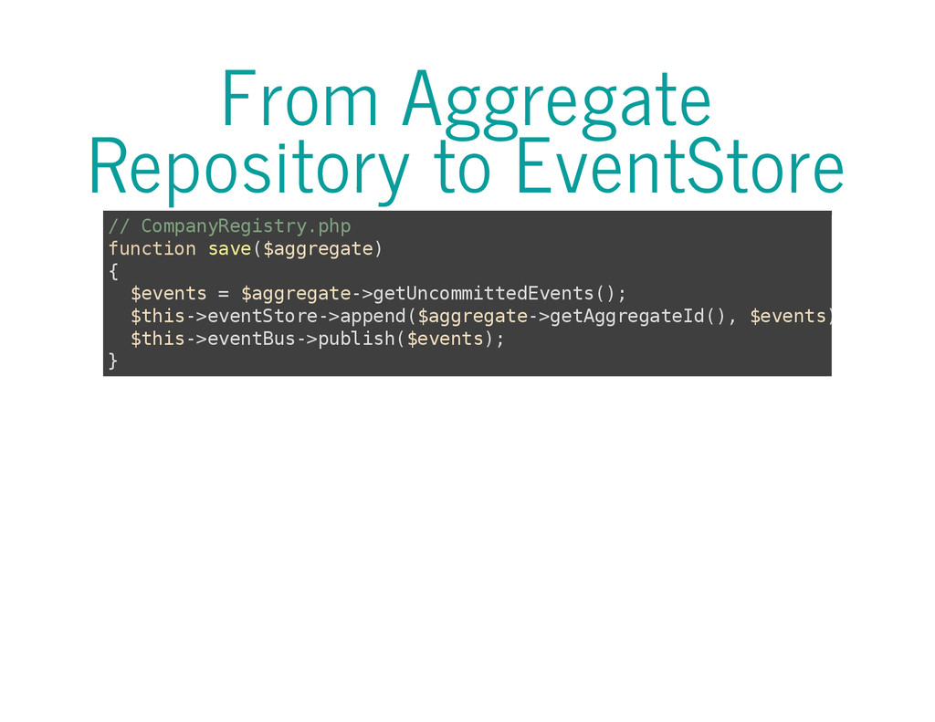 From Aggregate Repository to EventStore / / C o...
