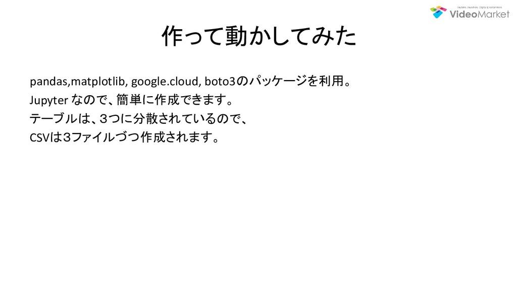 作って動かしてみた pandas,matplotlib, google.cloud, boto...