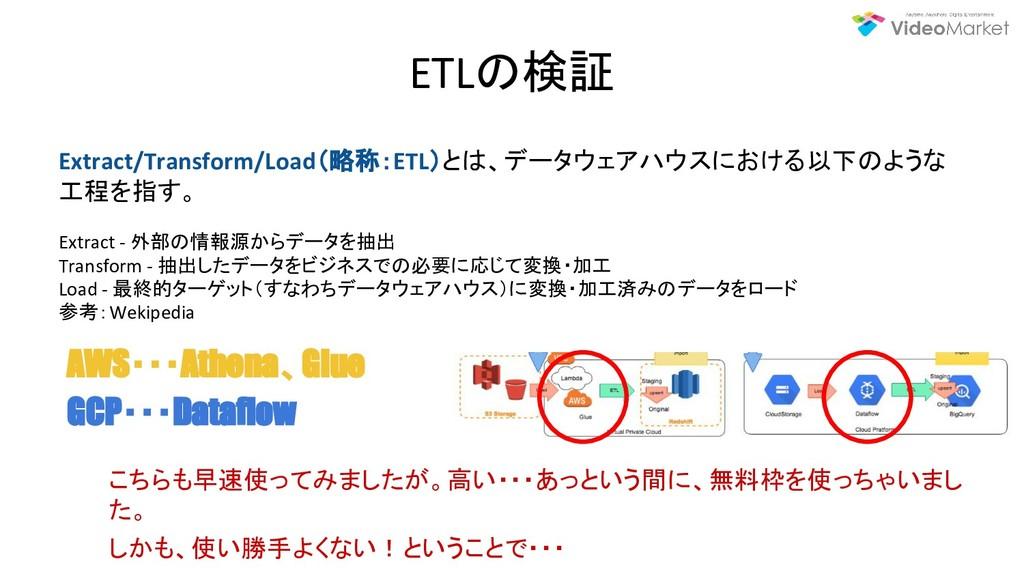 ETLの検証 Extract/Transform/Load(略称:ETL)とは、データウェアハ...