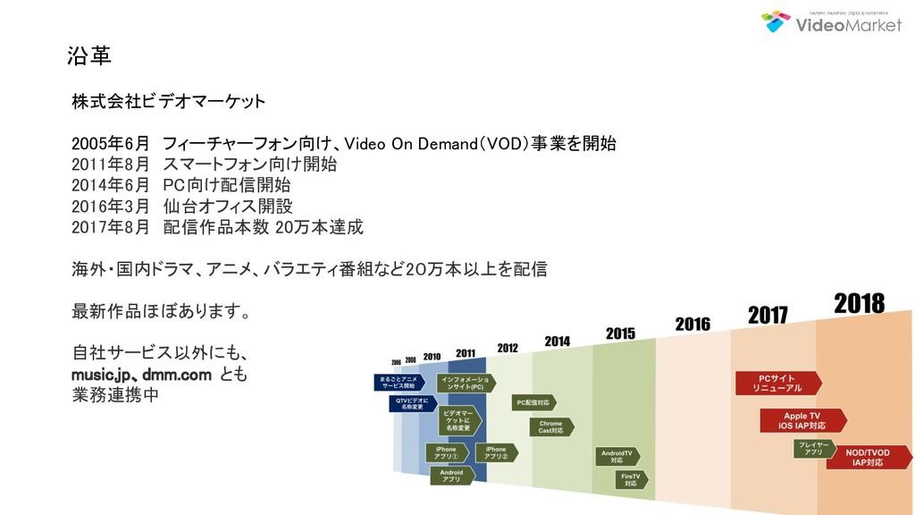 株式会社ビデオマーケット 2005年6月 フィーチャーフォン向け、Video On Deman...
