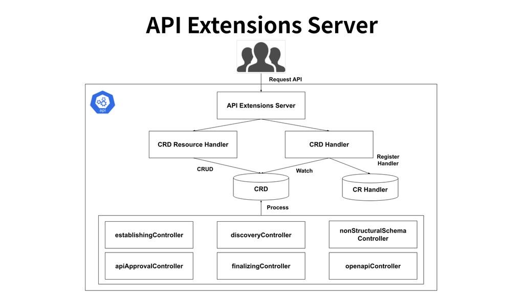 API Extensions Server