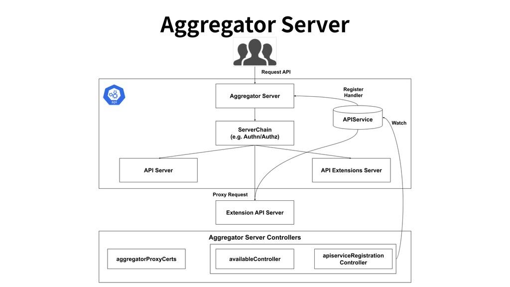 Aggregator Server