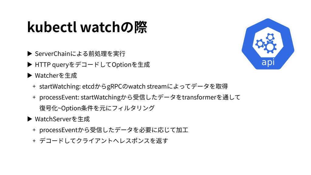 kubectl watchの際 ▶ ServerChainによる前処理を実⾏ ▶ HTTP q...